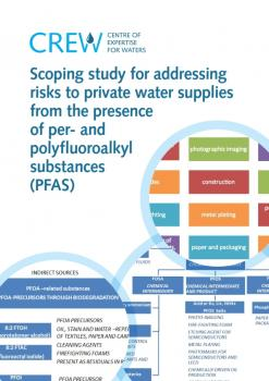 PFAS and PWS - report cover